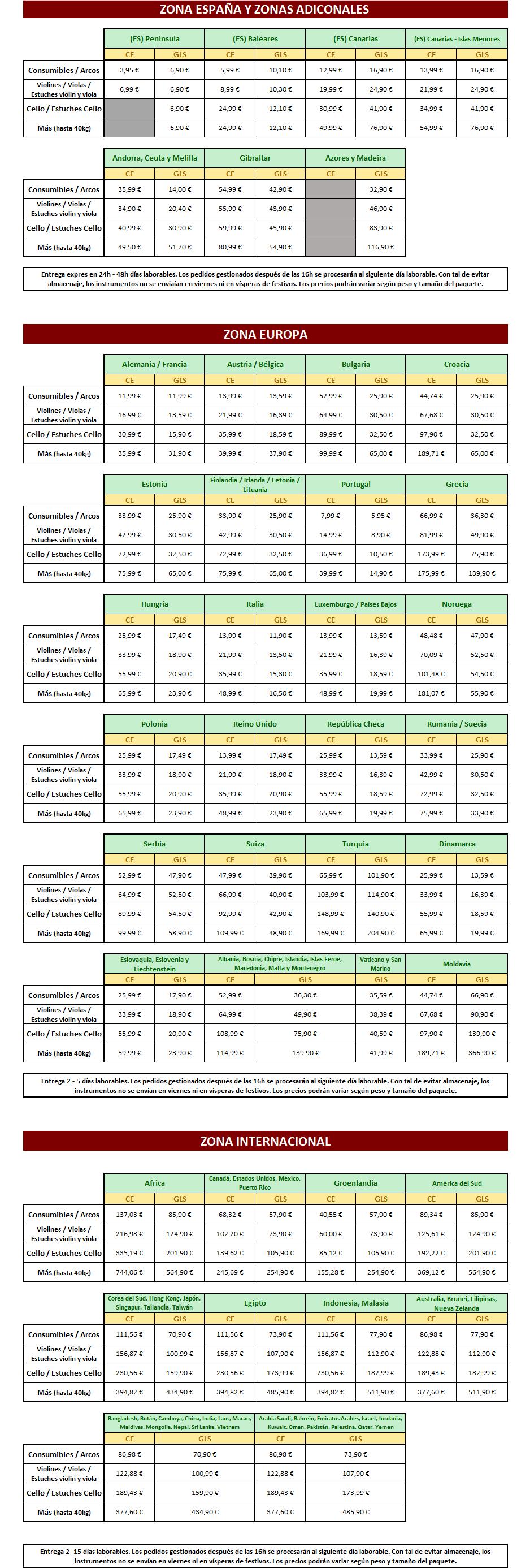 tarifas gastos de envío